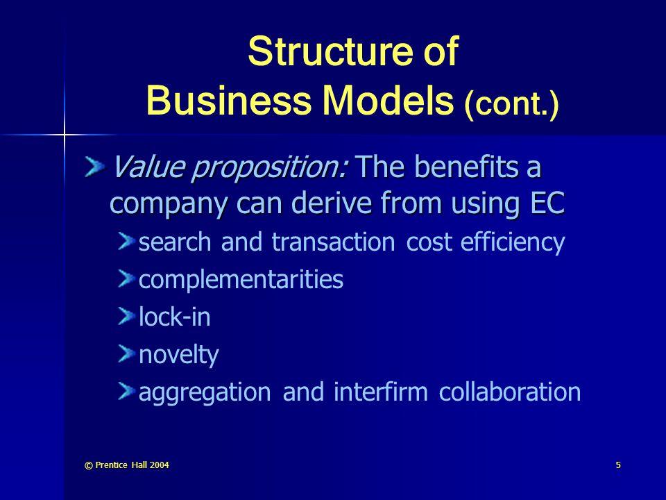 © Prentice Hall 20046 Exhibit 1.4: Common Revenue Models