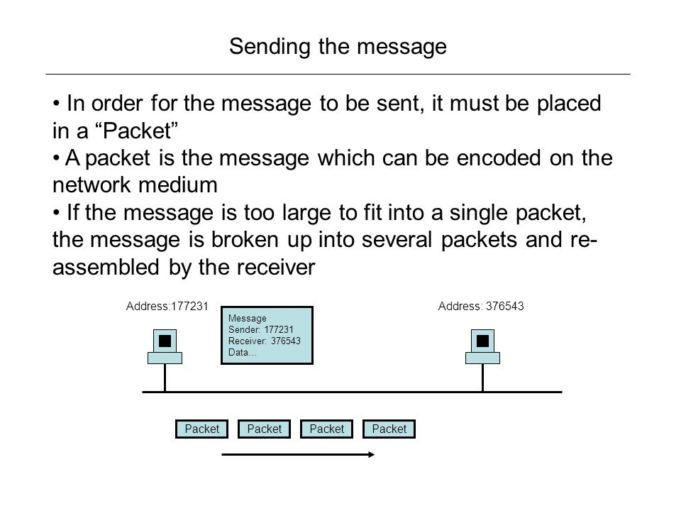 Sending the message In order for the message to be sent, it must be placed in a Packet A packet is the message which can be encoded on the network medium If the message is too large to fit into a single packet, the message is broken up into several packets and re- assembled by the receiver Address:177231Address: Message Sender: Receiver: Data… Packet