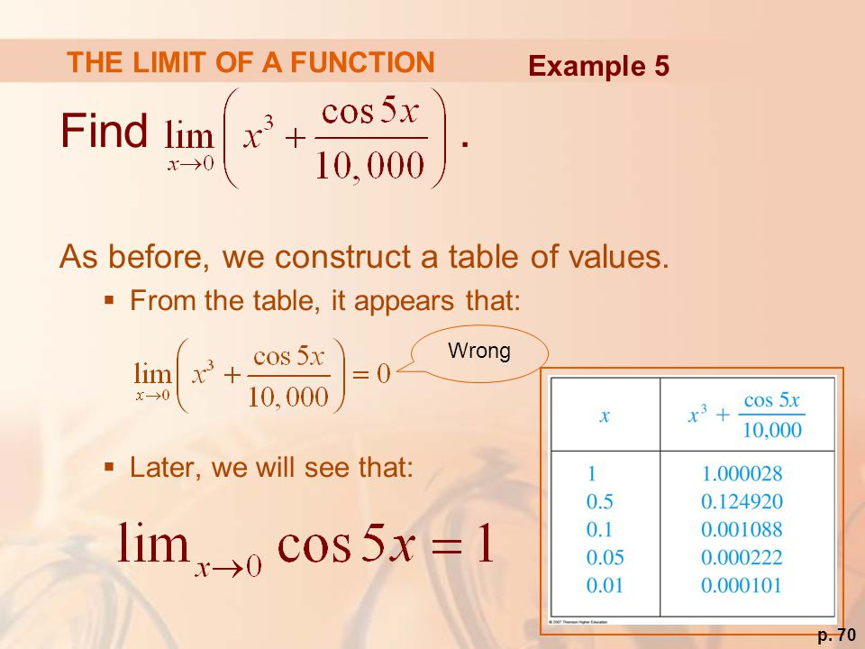 Find. As before, we construct a table of values.