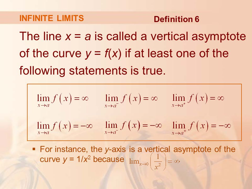 The line x = a is called a vertical asymptote of the curve y = f(x) if at least one of the following statements is true.