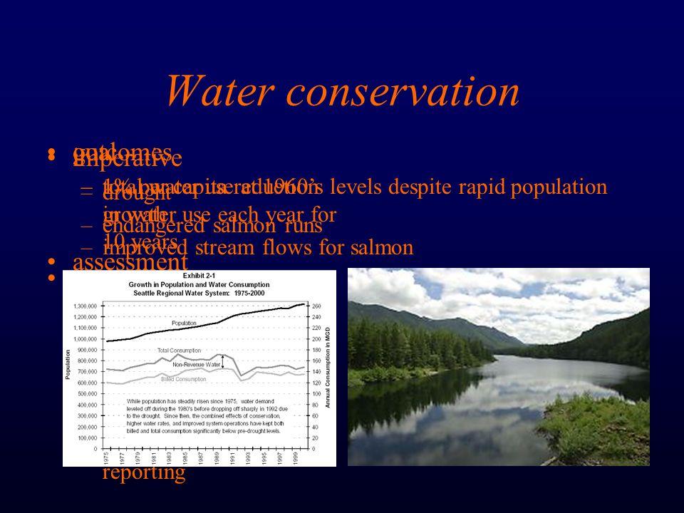 "Presentation ""Sustainability Seattle-Style Demand-side Strategies ..."