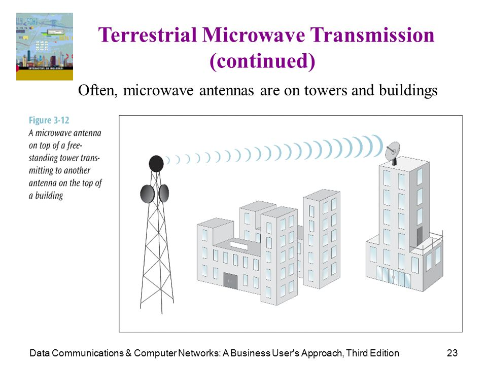 Data Communications & Computer Networks: A Business User s Approach, Third Edition23 Terrestrial Microwave Transmission (continued) Often, microwave antennas are on towers and buildings