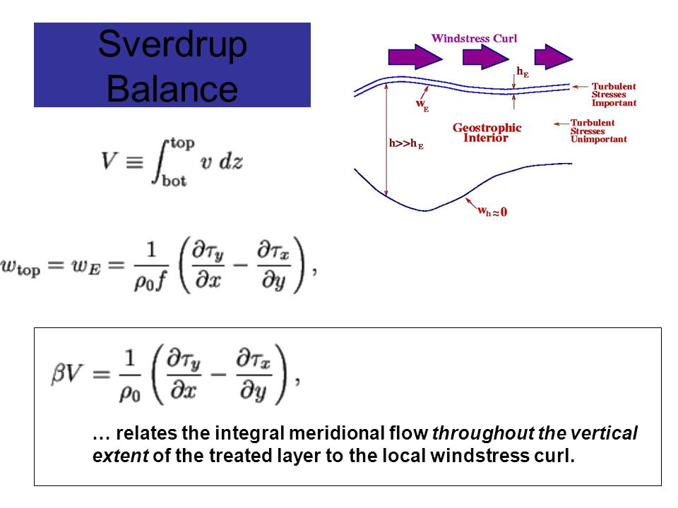 … relates the integral meridional flow throughout the vertical extent of the treated layer to the local windstress curl.