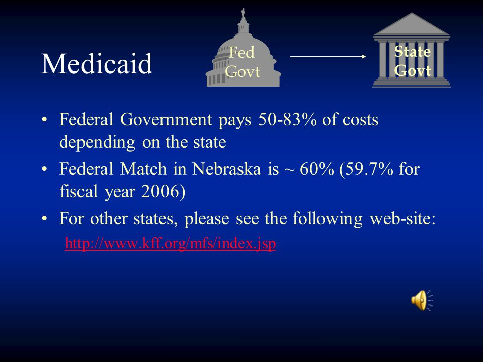 Medicaid Federal Government pays 50-83% of costs depending on the state Federal Match in Nebraska is ~ 60% (59.7% for fiscal year 2006) For other states, please see the following web-site:   State Govt Fed Govt