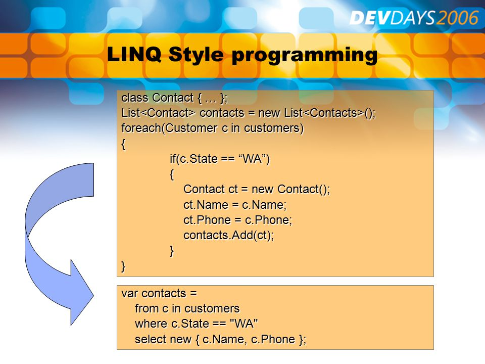 LINQ Style programming var contacts = from c in customers from c in customers where c.State == WA where c.State == WA select new { c.Name, c.Phone }; select new { c.Name, c.Phone }; class Contact { … }; List contacts = new List (); foreach(Customer c in customers) { if(c.State == WA ) { Contact ct = new Contact(); Contact ct = new Contact(); ct.Name = c.Name; ct.Name = c.Name; ct.Phone = c.Phone; ct.Phone = c.Phone; contacts.Add(ct); contacts.Add(ct);}}