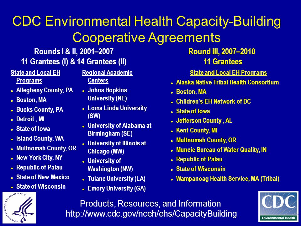 Slide 9 CDC Environmental Health Capacity-Building Cooperative Agreements State and Local EH Programs ● Alaska Native Tribal Health Consortium ● Boston, MA ● Children's EH Network of DC ● State of Iowa ● Jefferson County, AL ● Kent County, MI ● Multnomah County, OR ● Muncie Bureau of Water Quality, IN ● Republic of Palau ● State of Wisconsin ● Wampanoag Health Service, MA (Tribal) Round III, 2007– Grantees State and Local EH Programs ● Allegheny County, PA ● Boston, MA ● Bucks County, PA ● Detroit, MI ● State of Iowa ● Island County, WA ● Multnomah County, OR ● New York City, NY ● Republic of Palau ● State of New Mexico ● State of Wisconsin Regional Academic Centers ● Johns Hopkins University (NE) ● Loma Linda University (SW) ● University of Alabama at Birmingham (SE) ● University of Illinois at Chicago (MW) ● University of Washington (NW) ● Tulane University (LA) ● Emory University (GA) Rounds I & II, 2001– Grantees (I) & 14 Grantees (II) Products, Resources, and Information