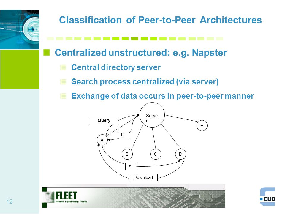 12 Classification of Peer-to-Peer Architectures Centralized unstructured: e.g.