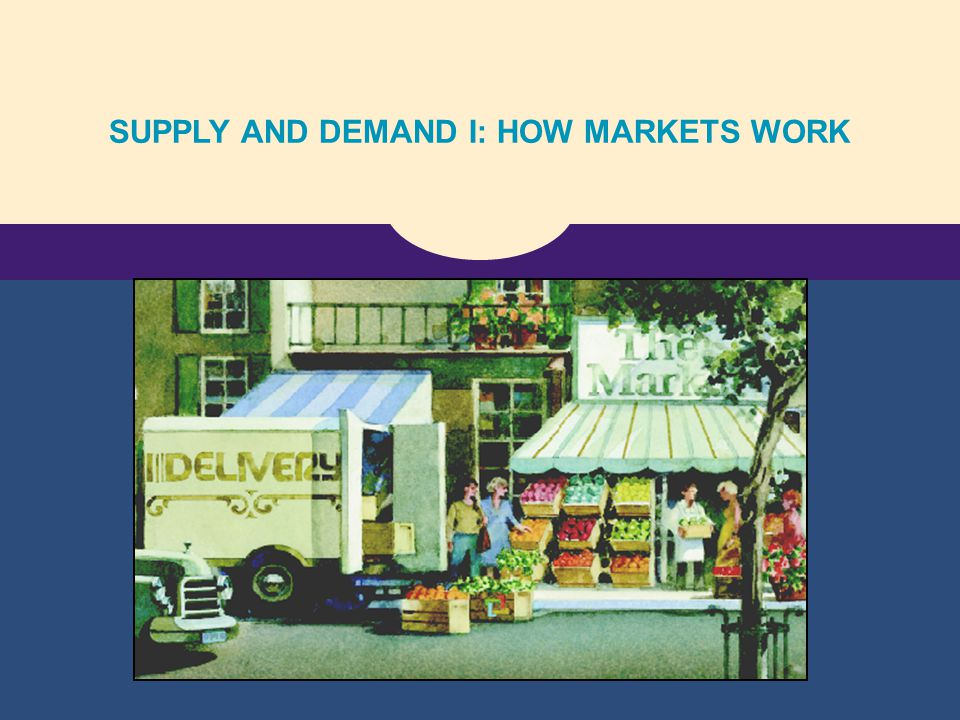 SUPPLY AND DEMAND I: HOW MARKETS WORK