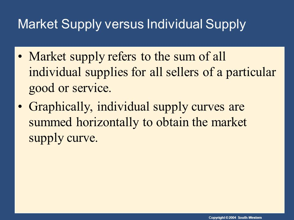 Copyright © 2004 South-Western Market Supply versus Individual Supply Market supply refers to the sum of all individual supplies for all sellers of a particular good or service.