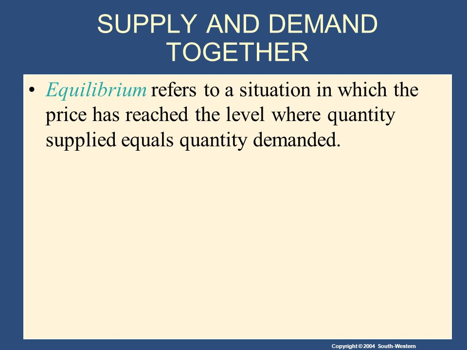 Copyright © 2004 South-Western SUPPLY AND DEMAND TOGETHER Equilibrium refers to a situation in which the price has reached the level where quantity supplied equals quantity demanded.