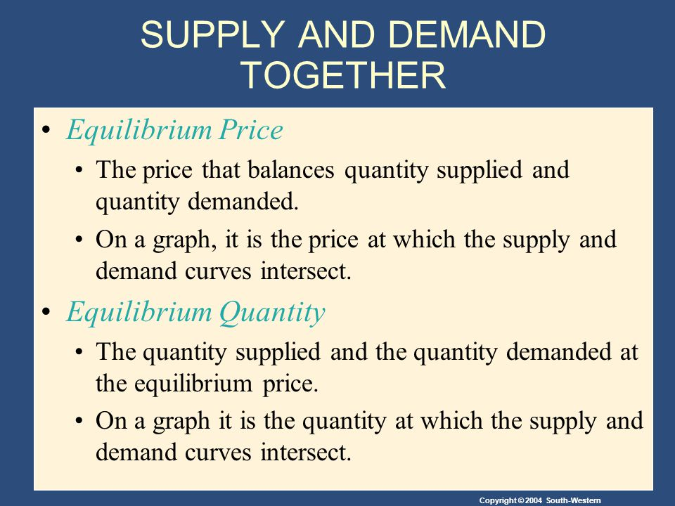 Copyright © 2004 South-Western SUPPLY AND DEMAND TOGETHER Equilibrium Price The price that balances quantity supplied and quantity demanded.