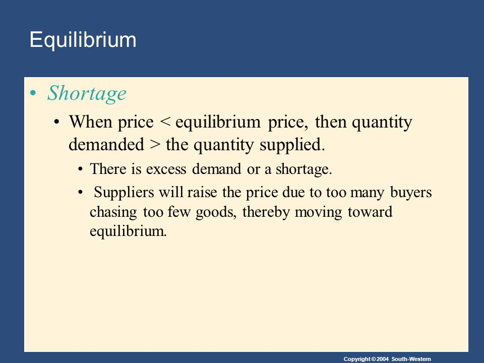 Copyright © 2004 South-Western Equilibrium Shortage When price the quantity supplied.