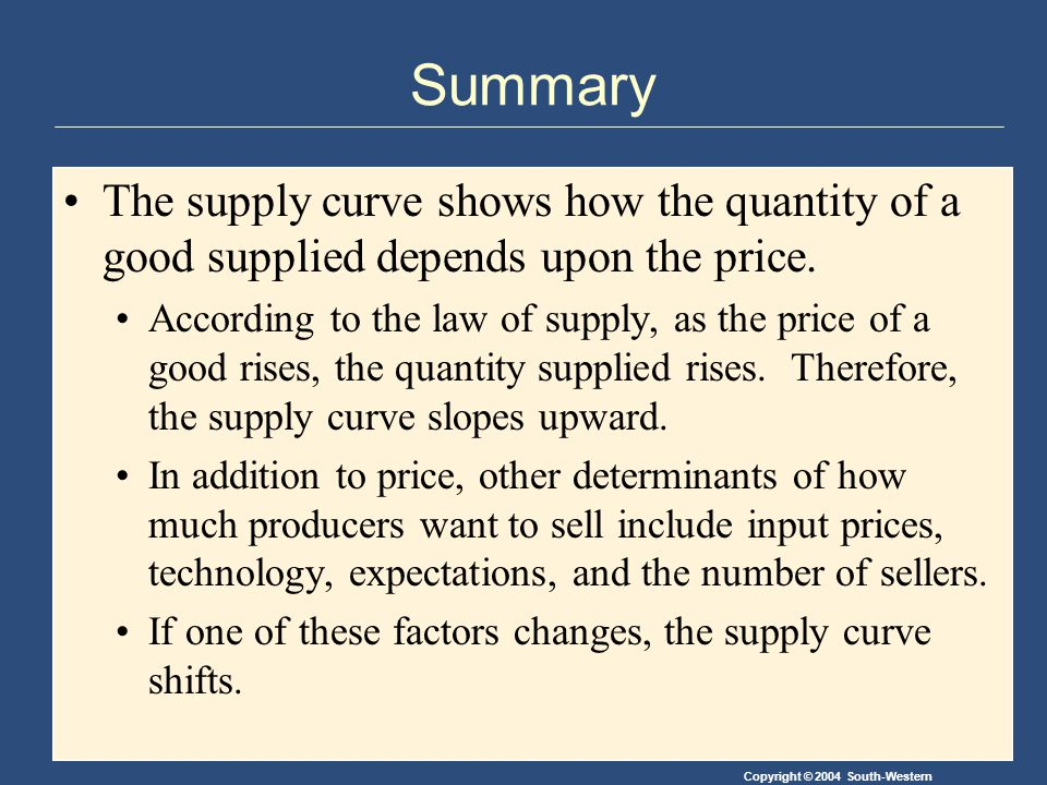 Copyright © 2004 South-Western Summary The supply curve shows how the quantity of a good supplied depends upon the price.