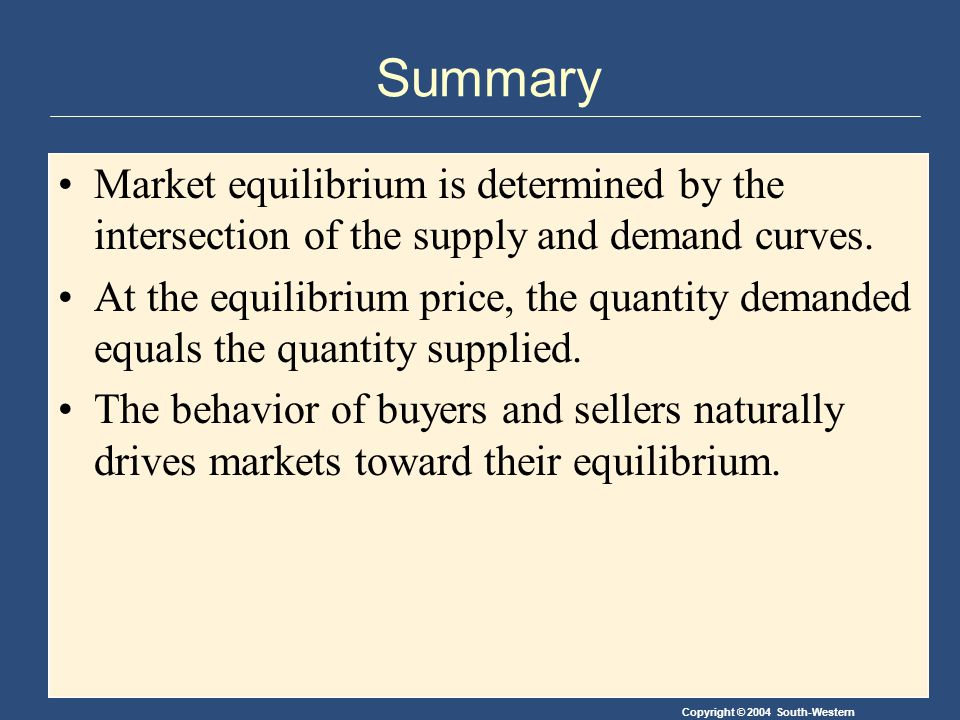 Copyright © 2004 South-Western Summary Market equilibrium is determined by the intersection of the supply and demand curves.