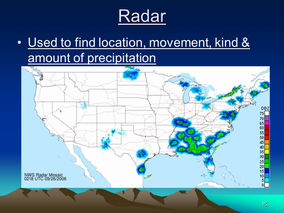 15Radar Used to find location, movement, kind & amount of precipitation