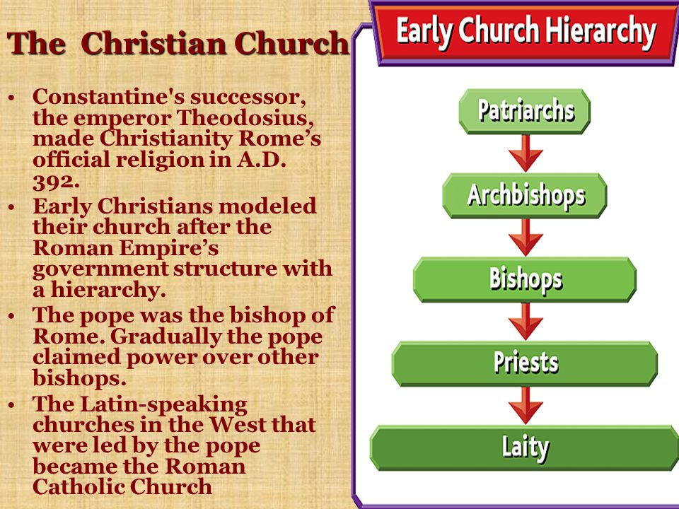 The Christian Church Constantine s successor, the emperor Theodosius, made Christianity Rome's official religion in A.D.