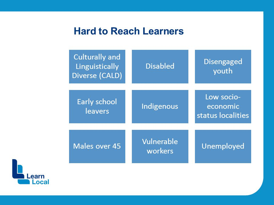 Hard to Reach Learners Culturally and Linguistically Diverse (CALD) Disabled Disengaged youth Early school leavers Indigenous Low socio- economic status localities Males over 45 Vulnerable workers Unemployed