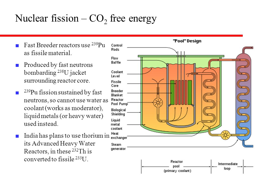 breeder reactors clean and plentiful energyforever essay Free essay: nuclear power is one of the most controversial topics of our time in a time where people are looking more towards greener energy and towards a.