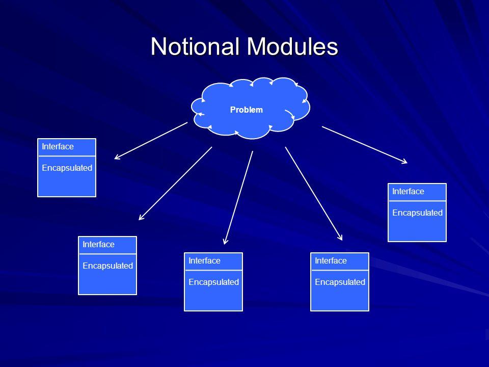 Notional Modules Problem Interface Encapsulated Interface Encapsulated Interface Encapsulated Interface Encapsulated Interface Encapsulated