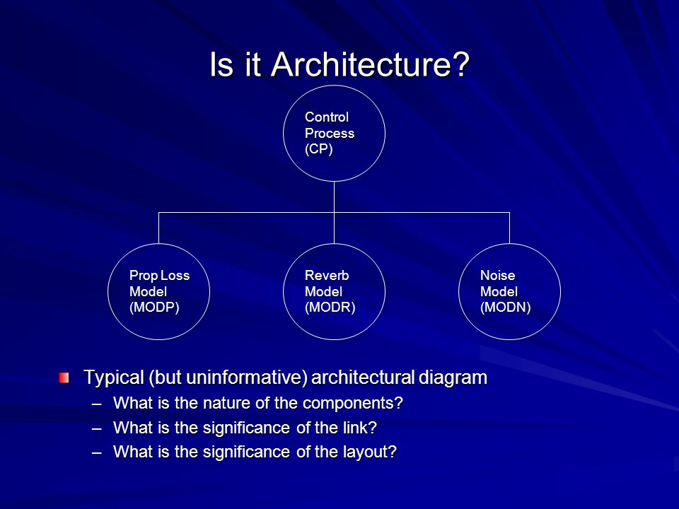 Is it Architecture.