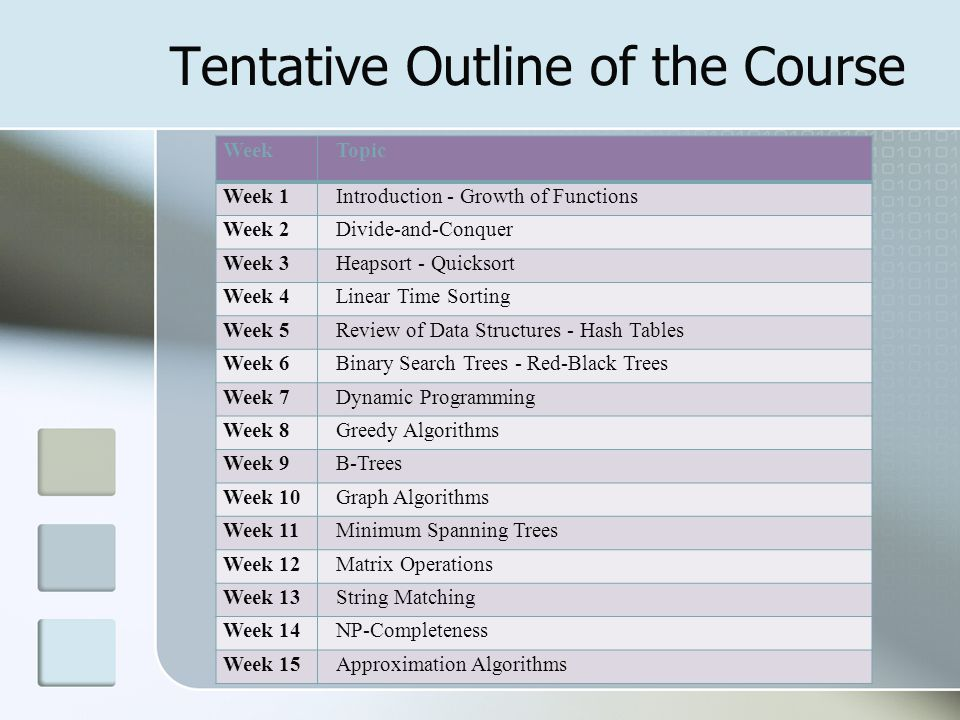 Tentative Outline of the Course WeekTopic Week 1Introduction - Growth of Functions Week 2Divide-and-Conquer Week 3Heapsort - Quicksort Week 4Linear Time Sorting Week 5Review of Data Structures - Hash Tables Week 6Binary Search Trees - Red-Black Trees Week 7Dynamic Programming Week 8Greedy Algorithms Week 9B-Trees Week 10Graph Algorithms Week 11Minimum Spanning Trees Week 12Matrix Operations Week 13String Matching Week 14NP-Completeness Week 15Approximation Algorithms