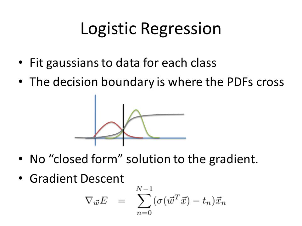 Logistic Regression Fit gaussians to data for each class The decision boundary is where the PDFs cross No closed form solution to the gradient.