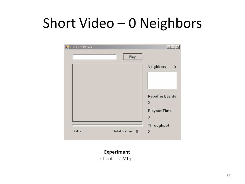 Short Video – 0 Neighbors 39 Experiment Client – 2 Mbps