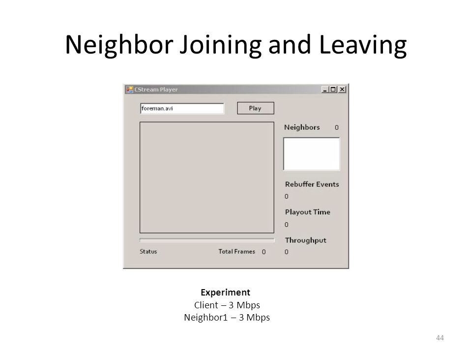 Neighbor Joining and Leaving 44 Experiment Client – 3 Mbps Neighbor1 – 3 Mbps