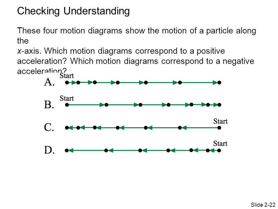 physics 31 lecture 5 motion in one dimension with changing  : motion diagrams physics - findchart.co