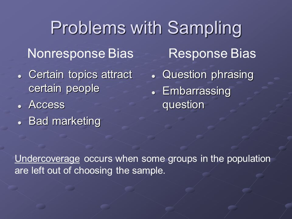 Problems with Sampling Certain topics attract certain people Certain topics attract certain people Access Access Bad marketing Bad marketing Question phrasing Question phrasing Embarrassing question Embarrassing question Nonresponse BiasResponse Bias Undercoverage occurs when some groups in the population are left out of choosing the sample.