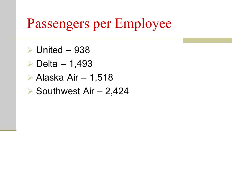 Passengers per Employee  United – 938  Delta – 1,493  Alaska Air – 1,518  Southwest Air – 2,424
