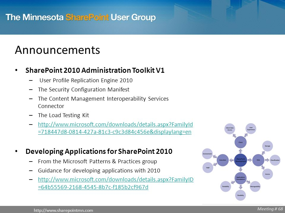 Meeting # 68   Meeting # 68 Announcements SharePoint 2010 Administration Toolkit V1 – User Profile Replication Engine 2010 – The Security Configuration Manifest – The Content Management Interoperability Services Connector – The Load Testing Kit –   FamilyId =718447d a-81c3-c9c3d84c456e&displaylang=en   FamilyId =718447d a-81c3-c9c3d84c456e&displaylang=en Developing Applications for SharePoint 2010 – From the Microsoft Patterns & Practices group – Guidance for developing applications with 2010 –   FamilyID =64b b7c-f185b2cf967d   FamilyID =64b b7c-f185b2cf967d