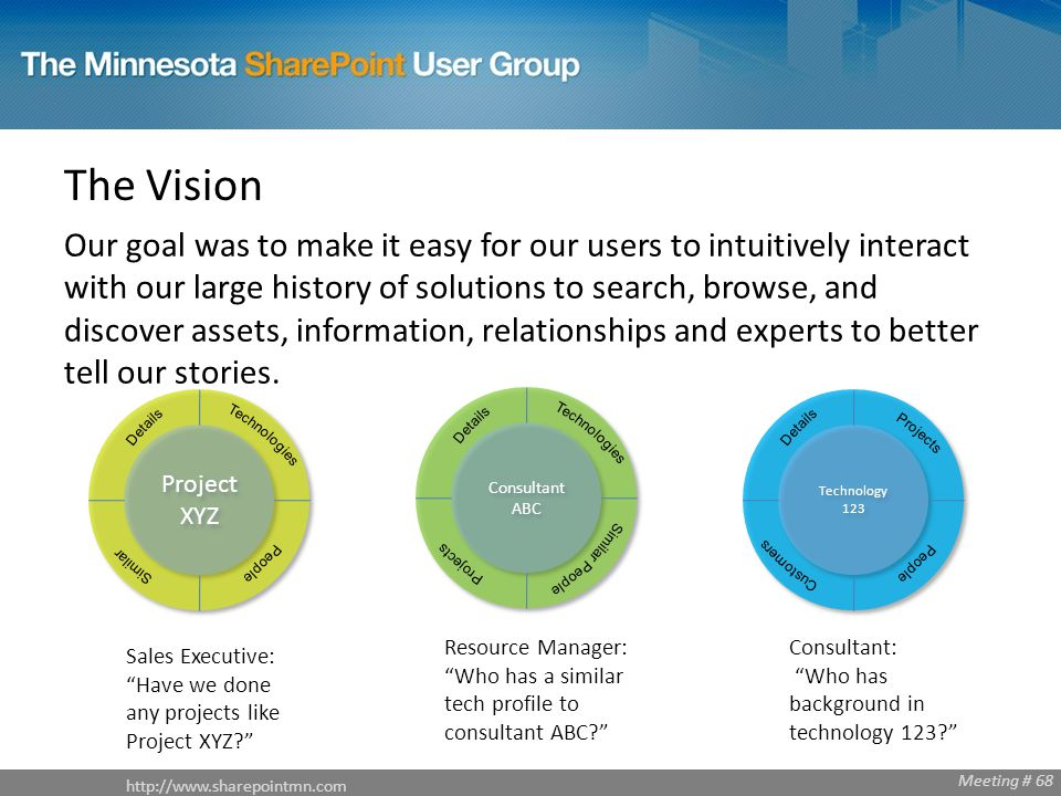 Meeting # 68 The Vision Our goal was to make it easy for our users to intuitively interact with our large history of solutions to search, browse, and discover assets, information, relationships and experts to better tell our stories.