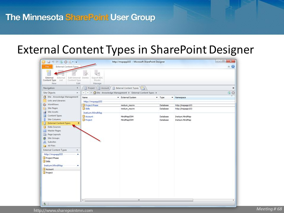 Meeting # 68 External Content Types in SharePoint Designer