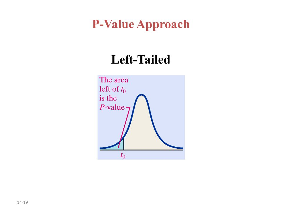 14-19 P-Value Approach Left-Tailed