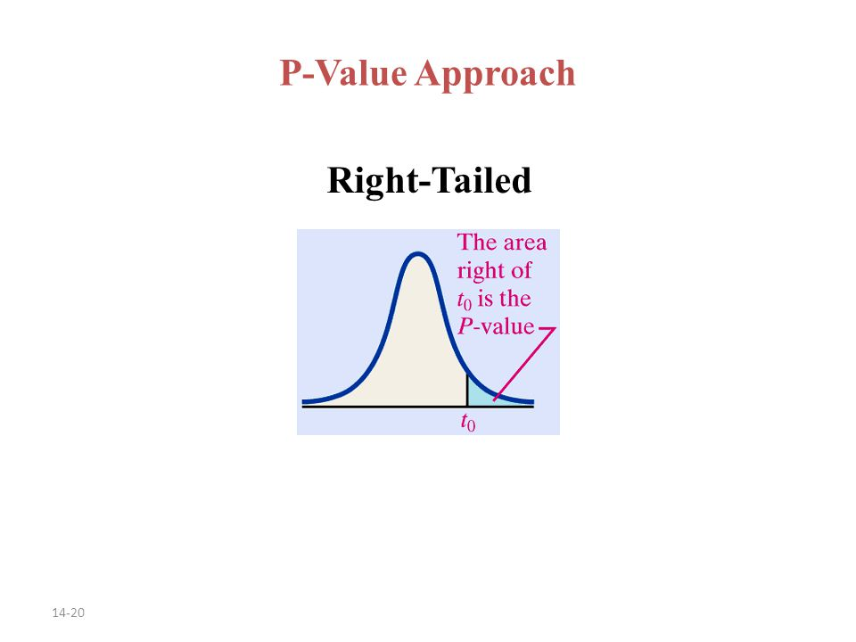 14-20 P-Value Approach Right-Tailed