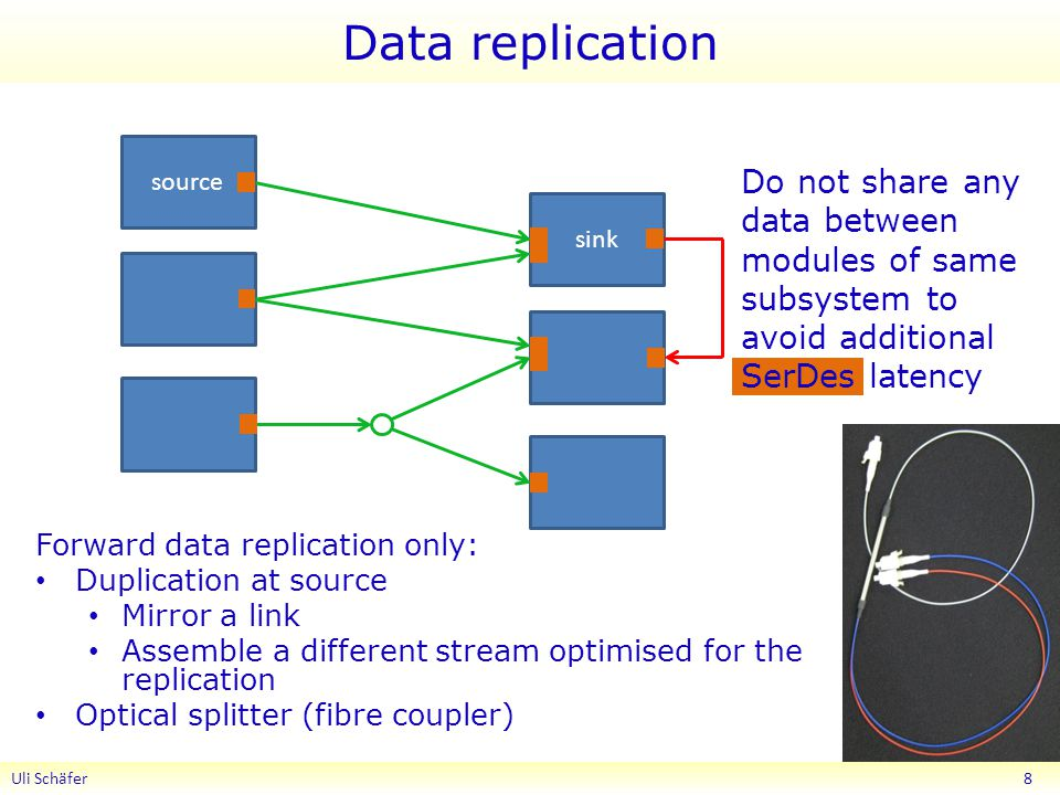 Data replication Forward data replication only: Duplication at source Mirror a link Assemble a different stream optimised for the replication Optical splitter (fibre coupler) Uli Schäfer 8 Do not share any data between modules of same subsystem to avoid additional SerDes latency source sink