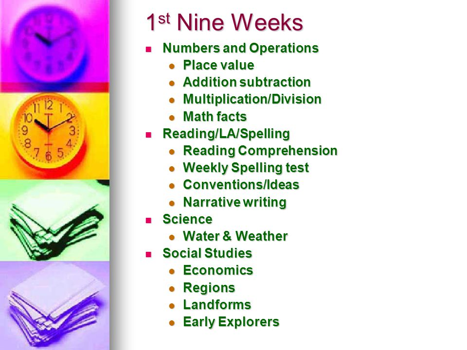 1 st Nine Weeks 1 st Nine Weeks Numbers and Operations Numbers and Operations Place value Place value Addition subtraction Addition subtraction Multiplication/Division Multiplication/Division Math facts Math facts Reading/LA/Spelling Reading/LA/Spelling Reading Comprehension Reading Comprehension Weekly Spelling test Weekly Spelling test Conventions/Ideas Conventions/Ideas Narrative writing Narrative writing Science Science Water & Weather Water & Weather Social Studies Social Studies Economics Economics Regions Regions Landforms Landforms Early Explorers Early Explorers