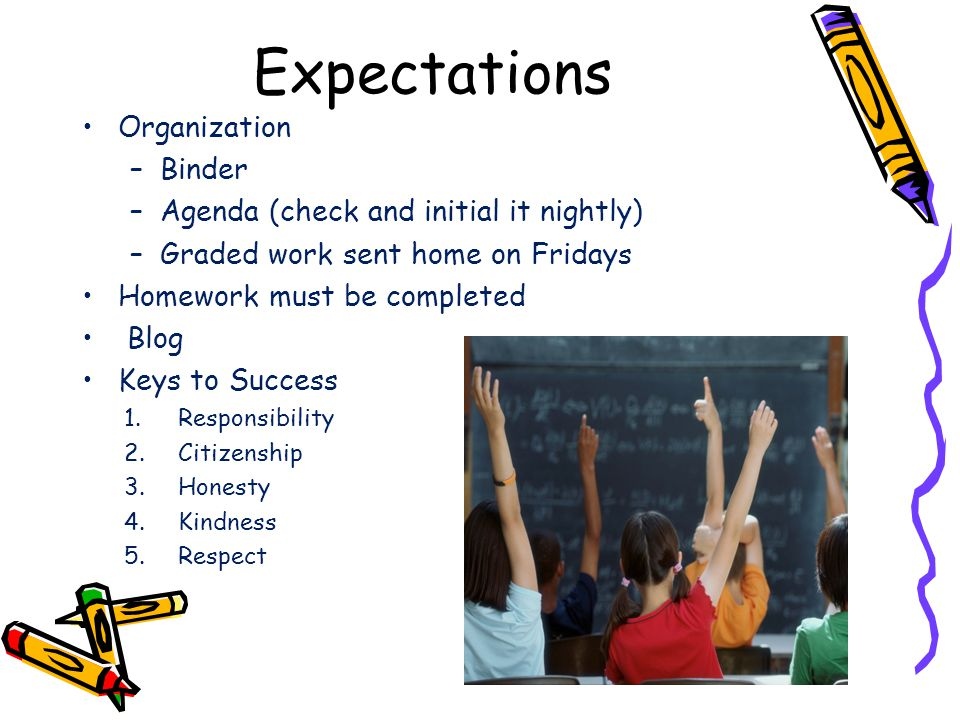 Expectations Organization –Binder –Agenda (check and initial it nightly) –Graded work sent home on Fridays Homework must be completed Blog Keys to Success 1.Responsibility 2.Citizenship 3.Honesty 4.Kindness 5.Respect