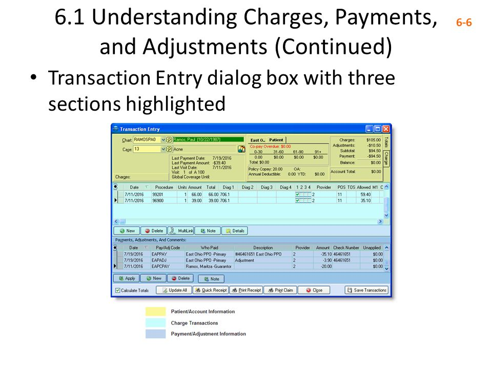 6.1 Understanding Charges, Payments, and Adjustments (Continued) 6-6 Transaction Entry dialog box with three sections highlighted