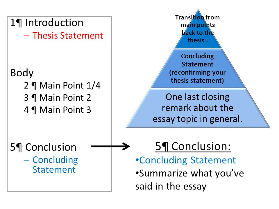 thesis statement maker free