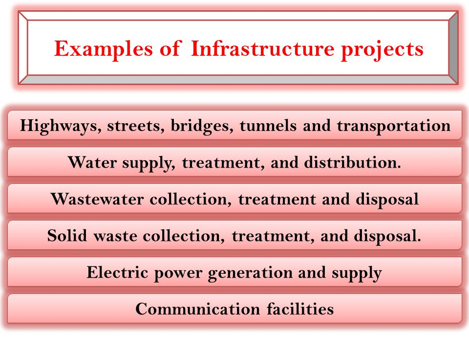 Examples of Infrastructure projects Highways, streets, bridges, tunnels and transportation Water supply, treatment, and distribution.