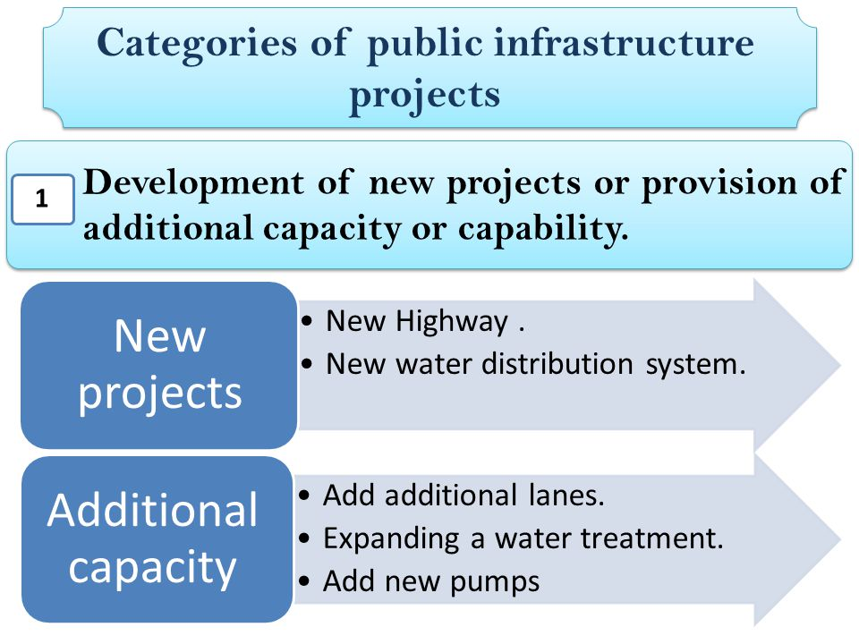 Categories of public infrastructure projects 1 Development of new projects or provision of additional capacity or capability.