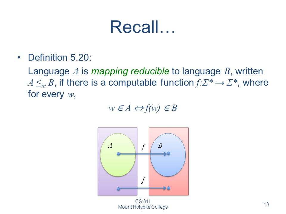 CS 311 Mount Holyoke College 13 Recall… Definition 5.20: Language A is mapping reducible to language B, written A ≤ m B, if there is a computable function f:Σ* → Σ*, where for every w, w ∈ A ⇔ f(w) ∈ B A A B B f f