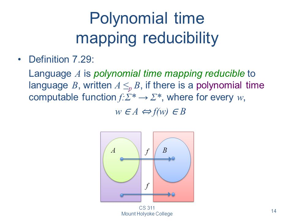 CS 311 Mount Holyoke College 14 Polynomial time mapping reducibility Definition 7.29: Language A is polynomial time mapping reducible to language B, written A ≤ p B, if there is a polynomial time computable function f:Σ* → Σ*, where for every w, w ∈ A ⇔ f(w) ∈ B A A B B f f
