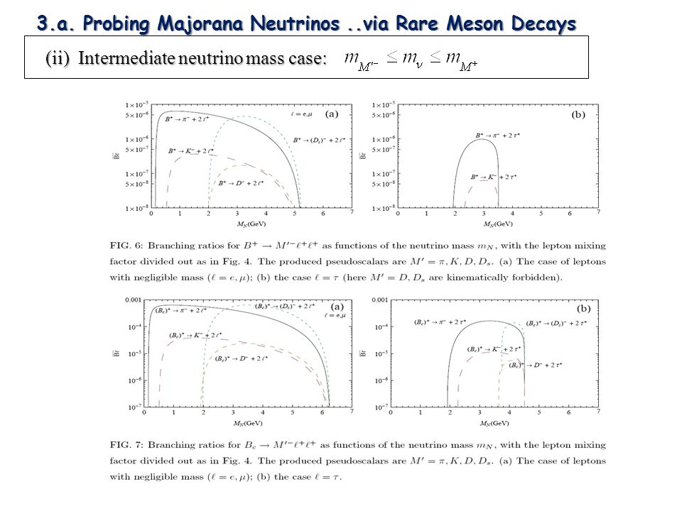 (ii) Intermediate neutrino mass case: (ii) Intermediate neutrino mass case: 3.a.