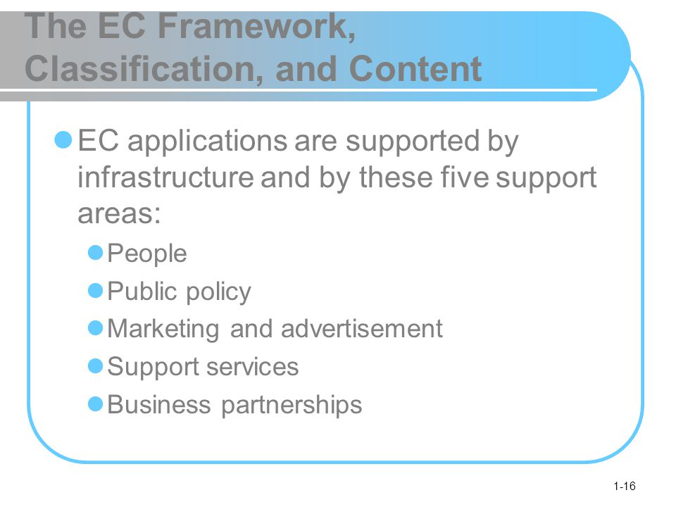 1-16 The EC Framework, Classification, and Content EC applications are supported by infrastructure and by these five support areas: People Public policy Marketing and advertisement Support services Business partnerships