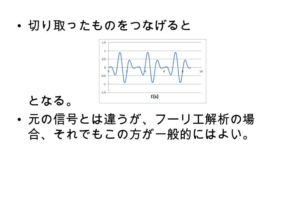 切り取ったものをつなげると となる。 元の信号とは違うが、フーリエ解析の場 合、それでもこの方が一般的にはよい。
