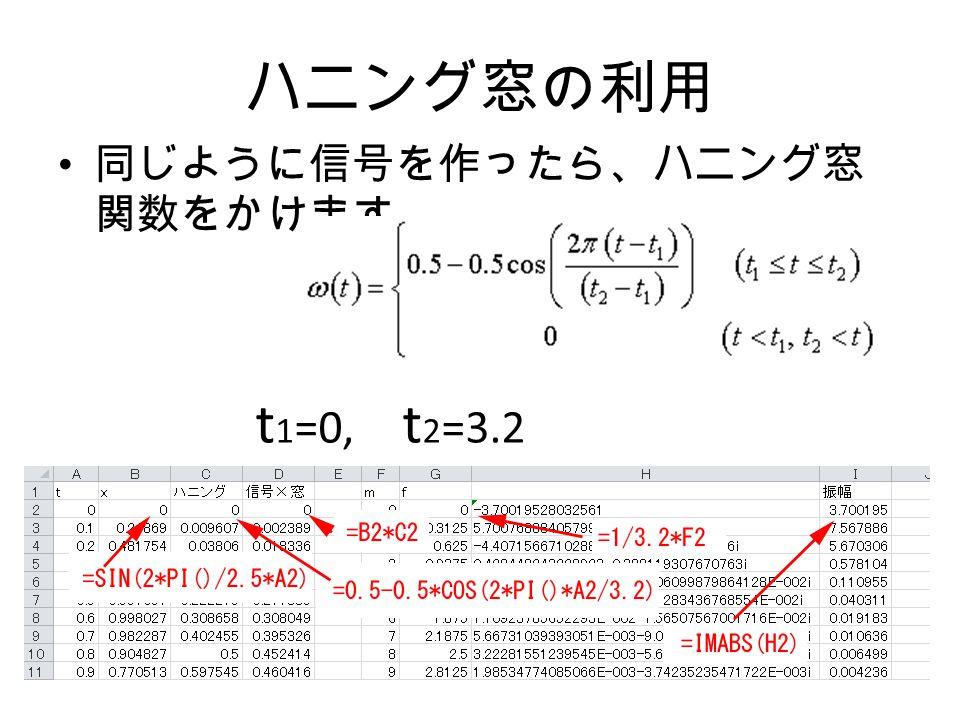 ハニング窓の利用 同じように信号を作ったら、ハニング窓 関数をかけます。 t 1 =0, t 2 =3.2