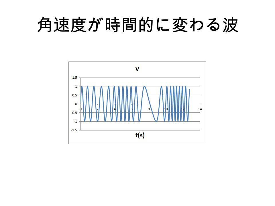 角速度が時間的に変わる波